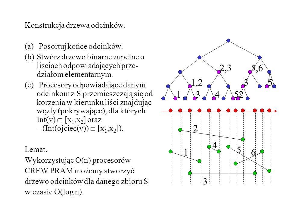 Konstrukcja drzewa odcinków. (a) Posortuj końce odcinków. (b)Stwórz drzewo binarne zupełne o liściach odpowiadających prze- działom elementarnym. (c)