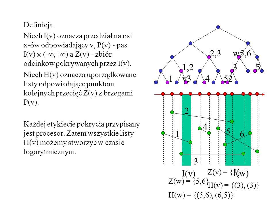 Z(v) = {3} H(v) = {(3), (3)} I(w) I(v) Definicja. Niech I(v) oznacza przedział na osi x-ów odpowiadający v, P(v) - pas I(v) (-,+ ) a Z(v) - zbiór odci