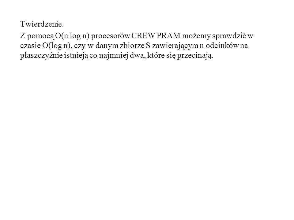 Twierdzenie. Z pomocą O(n log n) procesorów CREW PRAM możemy sprawdzić w czasie O(log n), czy w danym zbiorze S zawierającym n odcinków na płaszczyźni