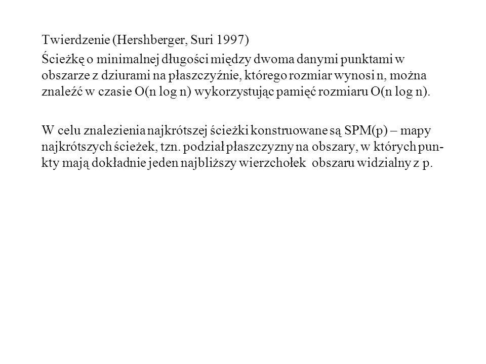Twierdzenie (Hershberger, Suri 1997) Ścieżkę o minimalnej długości między dwoma danymi punktami w obszarze z dziurami na płaszczyźnie, którego rozmiar