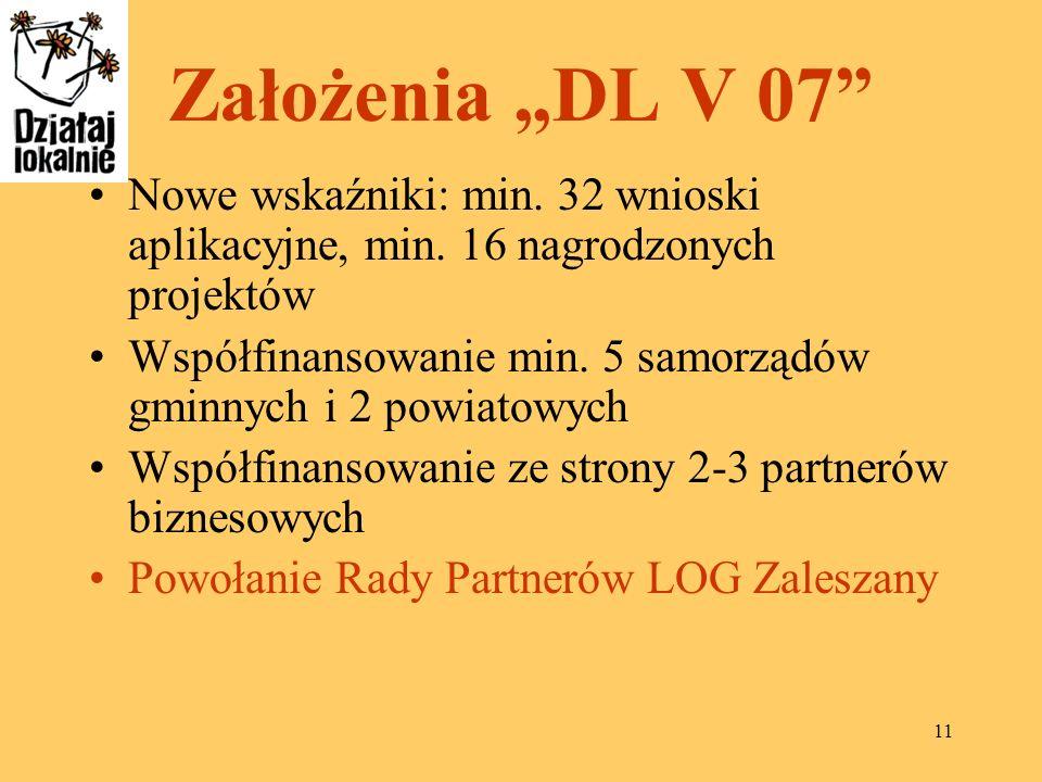 11 Założenia DL V 07 Nowe wskaźniki: min. 32 wnioski aplikacyjne, min. 16 nagrodzonych projektów Współfinansowanie min. 5 samorządów gminnych i 2 powi