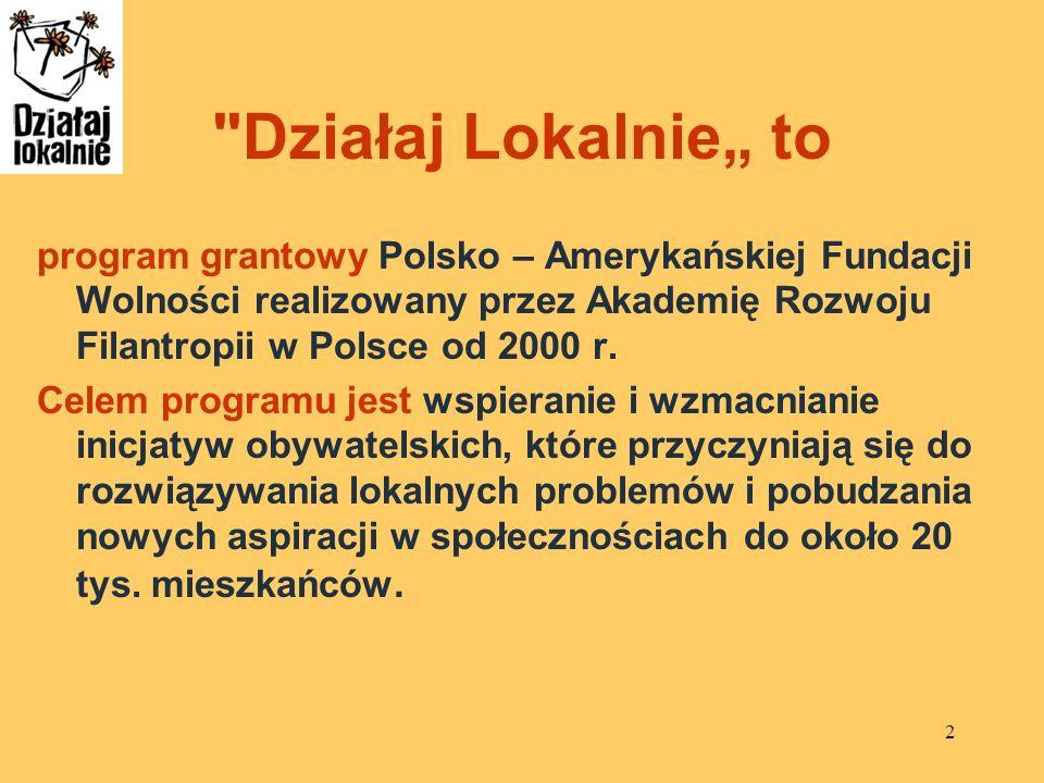 3 Sposób realizacji Polsko – Amerykańska Fundacja Wolności (Realizator, główny sponsor, właściciel programu) Akademia Rozwoju Filantropii (Operator programu) Lokalne organizacje Grantowe (Partnerzy lokalni) Grantobiorcy (organizacje i instytucje lokalne, grupy nieformalne) Beneficjencji
