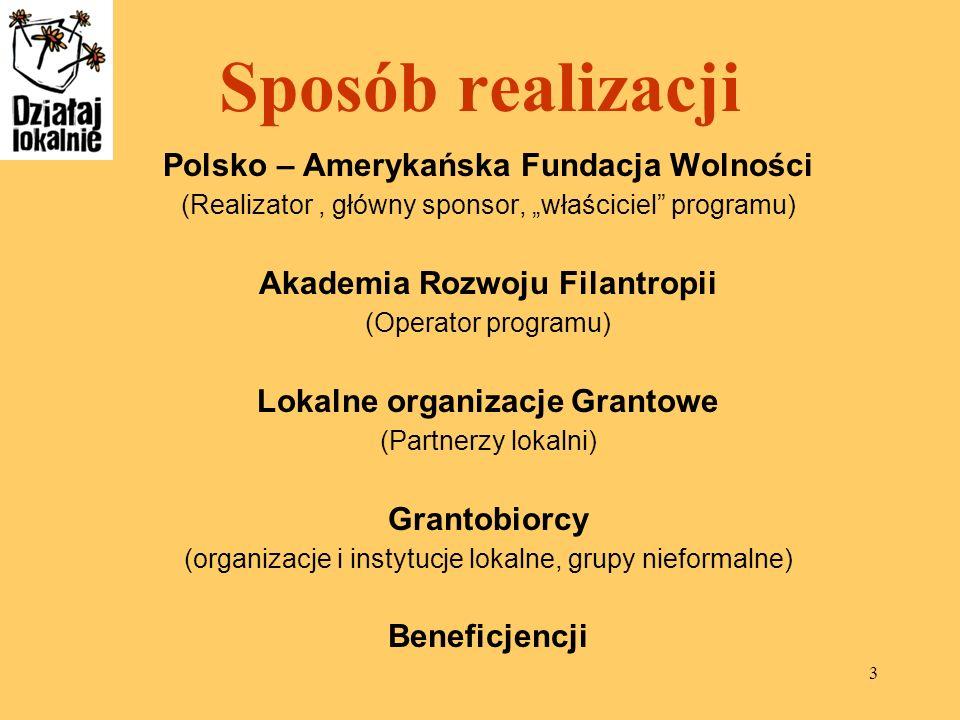 3 Sposób realizacji Polsko – Amerykańska Fundacja Wolności (Realizator, główny sponsor, właściciel programu) Akademia Rozwoju Filantropii (Operator pr