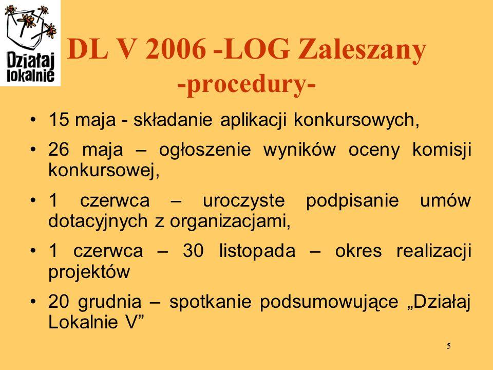 5 DL V 2006 -LOG Zaleszany -procedury- 15 maja - składanie aplikacji konkursowych, 26 maja – ogłoszenie wyników oceny komisji konkursowej, 1 czerwca –