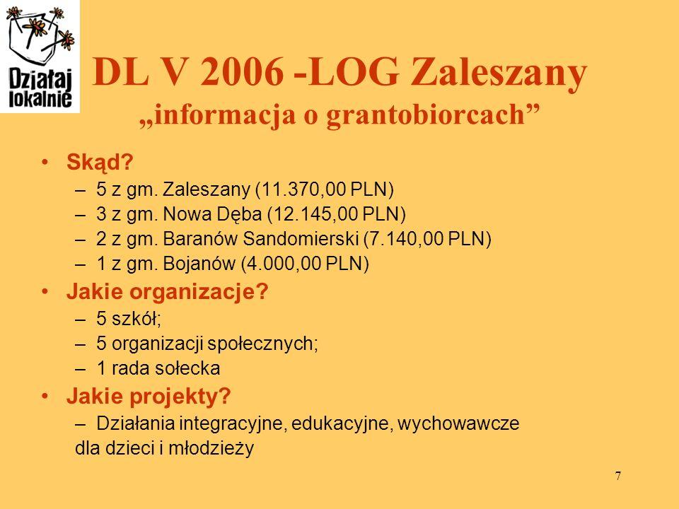 7 DL V 2006 -LOG Zaleszany informacja o grantobiorcach Skąd? –5 z gm. Zaleszany (11.370,00 PLN) –3 z gm. Nowa Dęba (12.145,00 PLN) –2 z gm. Baranów Sa