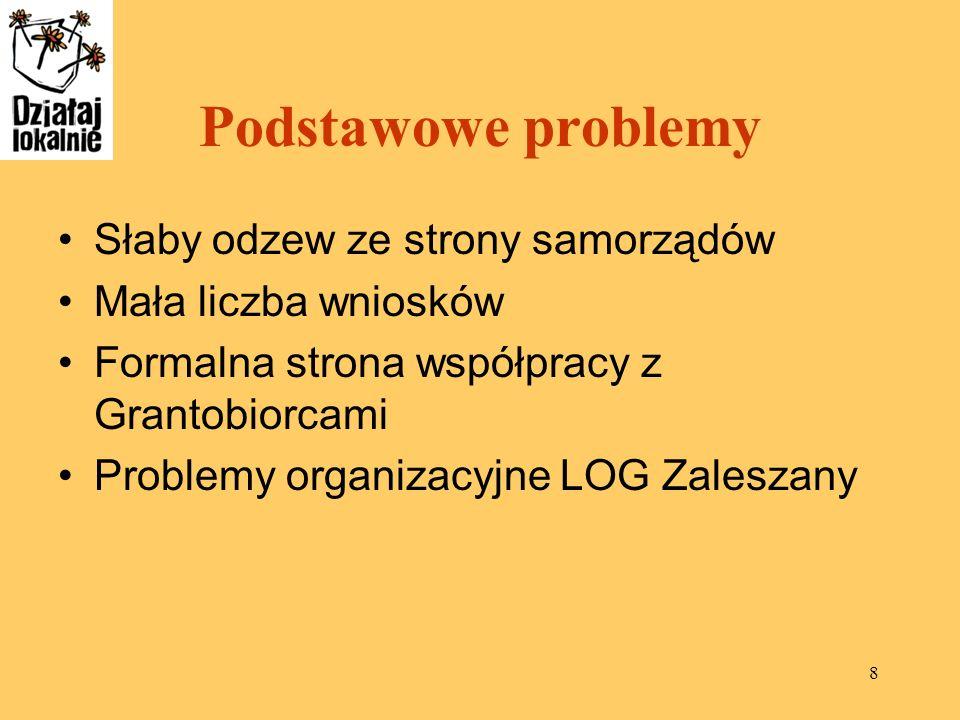 8 Podstawowe problemy Słaby odzew ze strony samorządów Mała liczba wniosków Formalna strona współpracy z Grantobiorcami Problemy organizacyjne LOG Zal