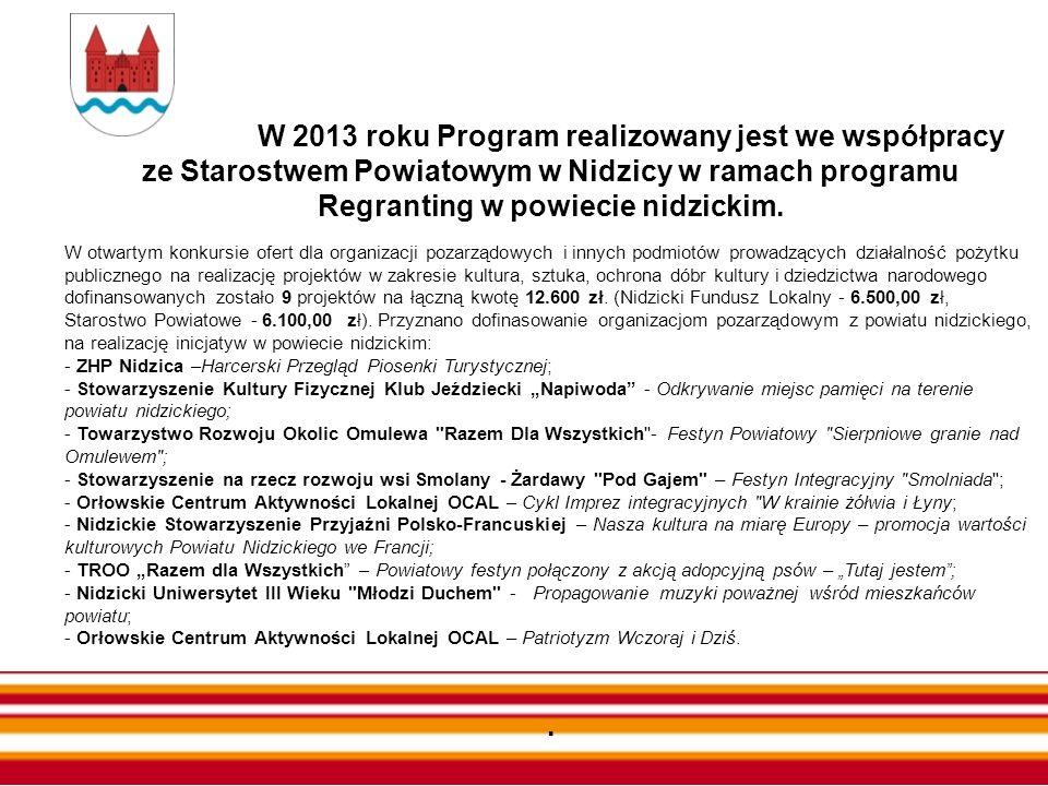 W 2013 roku Program realizowany jest we współpracy ze Starostwem Powiatowym w Nidzicy w ramach programu Regranting w powiecie nidzickim. W otwartym ko