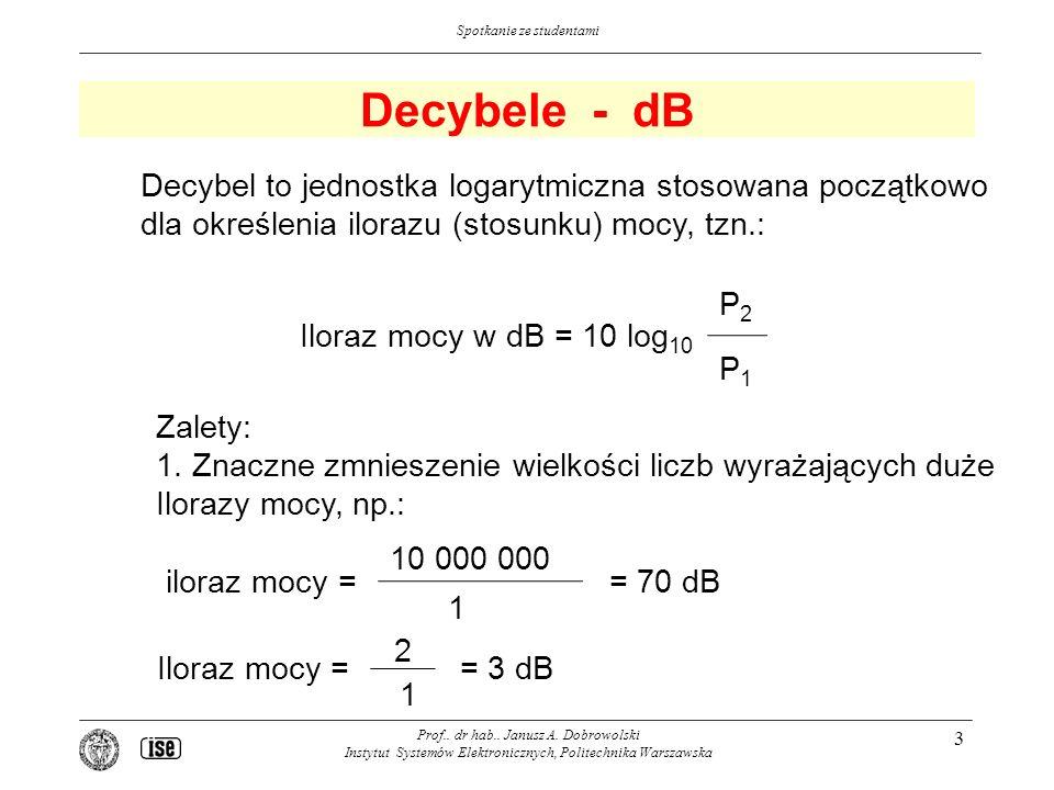 Spotkanie ze studentami Decybele - dB Prof..dr hab..