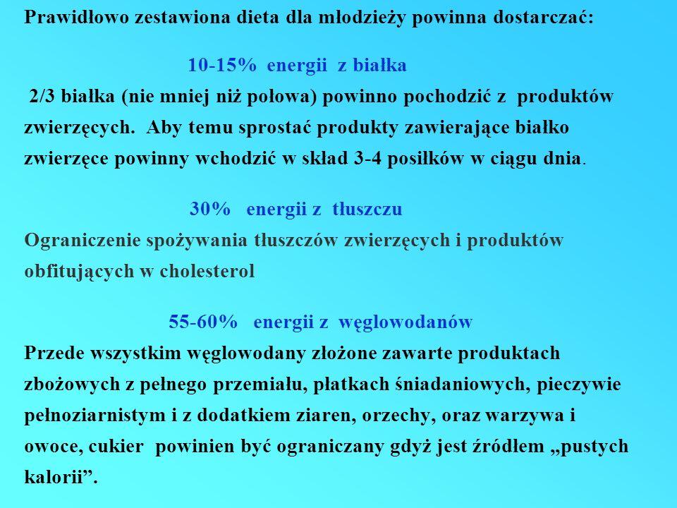 Charzewska i wsp. 1999/2000 % Struktura diety w dietach młodzieży w wieku 11-15 lat z Warszawy