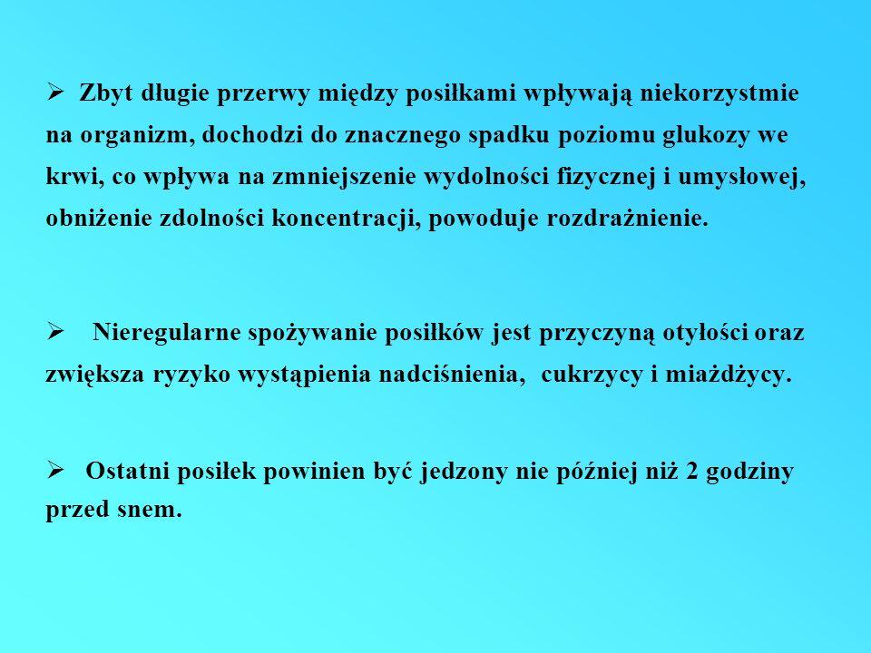 Częstość spożywania drugich śniadań województwo podkarpackie 2002/2003 miasto wieś Charzewska i wsp.