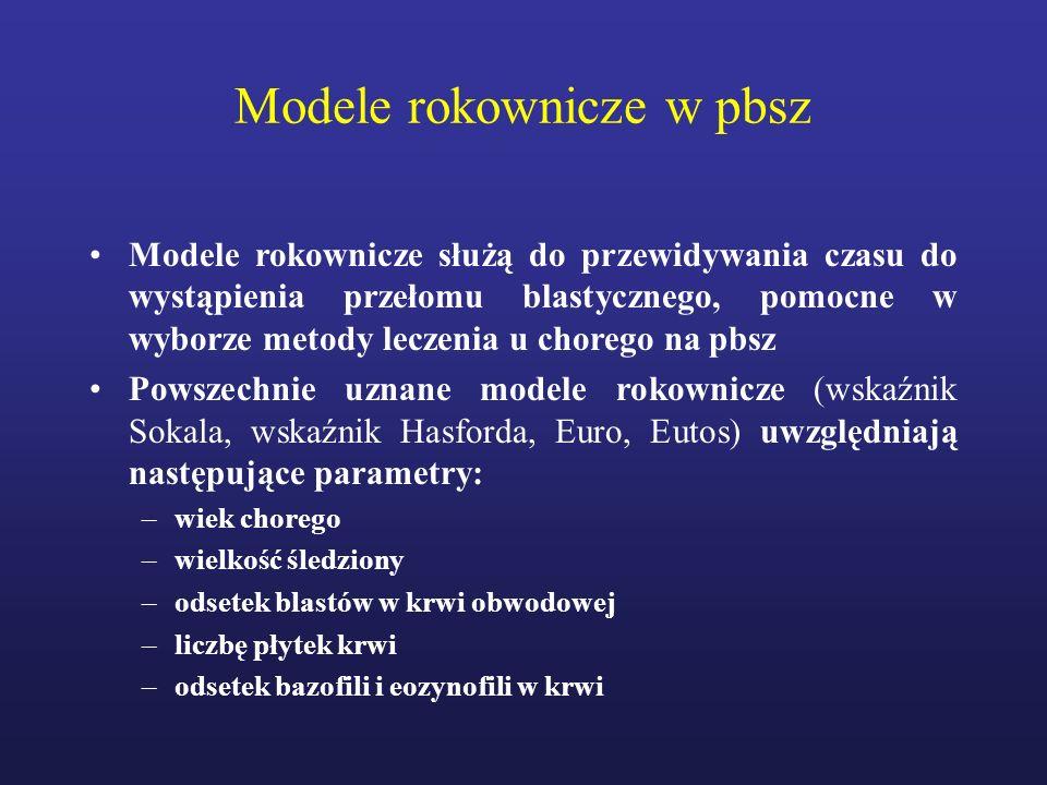 Modele rokownicze w pbsz Modele rokownicze służą do przewidywania czasu do wystąpienia przełomu blastycznego, pomocne w wyborze metody leczenia u chor