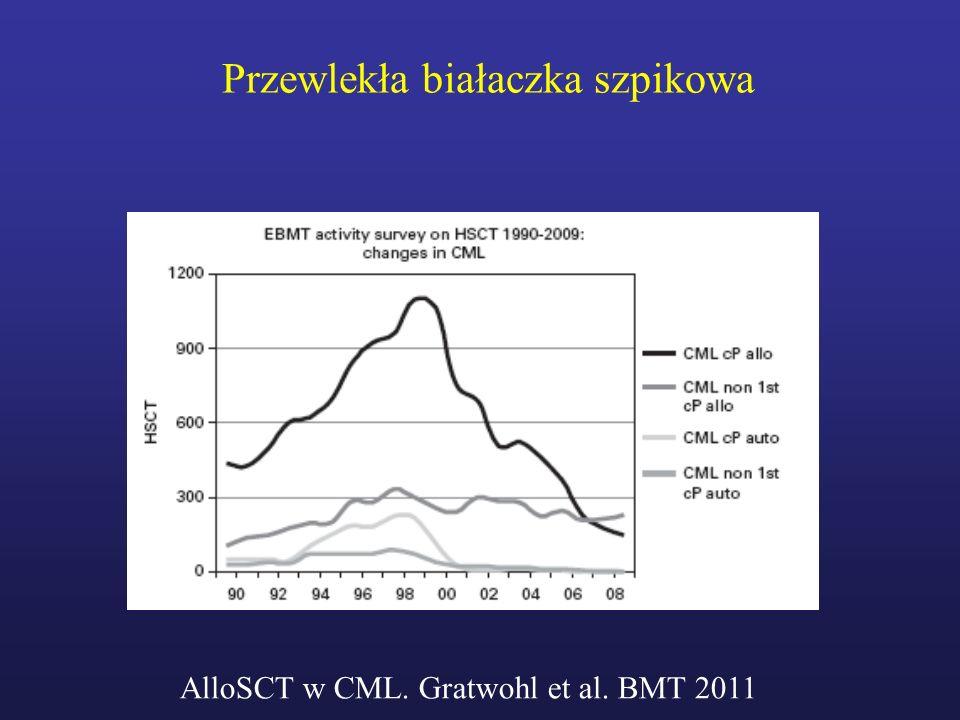 Przewlekła białaczka szpikowa AlloSCT w CML. Gratwohl et al. BMT 2011