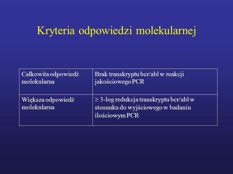 Kryteria odpowiedzi molekularnej Całkowita odpowiedź molekularna Brak transkryptu bcr/abl w reakcji jakościowego PCR Większa odpowiedź molekularna 3-l
