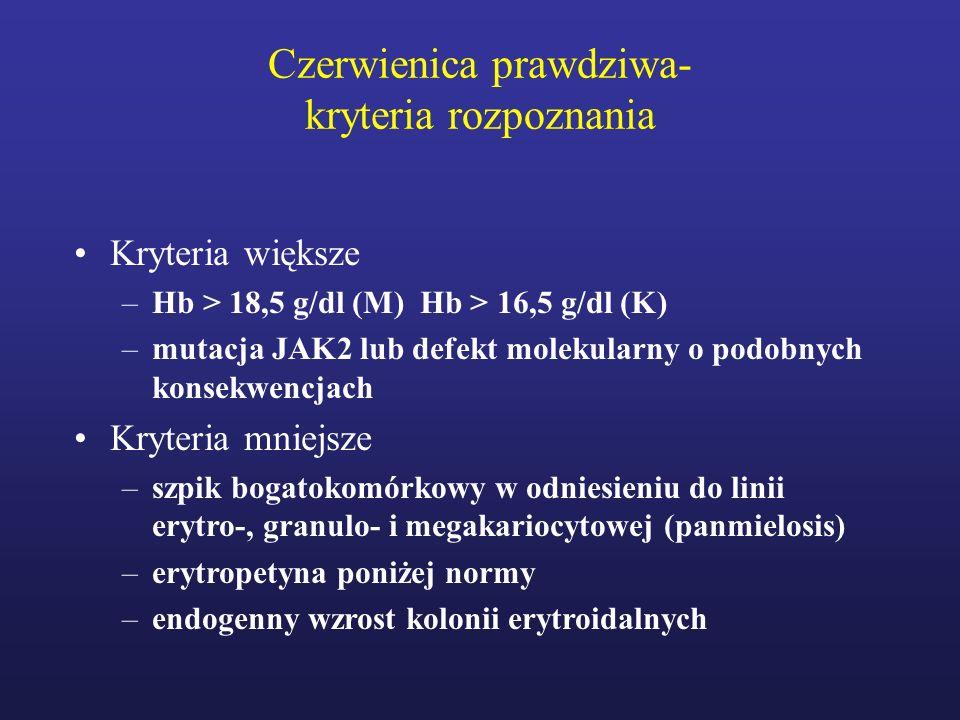 Czerwienica prawdziwa- kryteria rozpoznania Kryteria większe –Hb > 18,5 g/dl (M) Hb > 16,5 g/dl (K) –mutacja JAK2 lub defekt molekularny o podobnych k