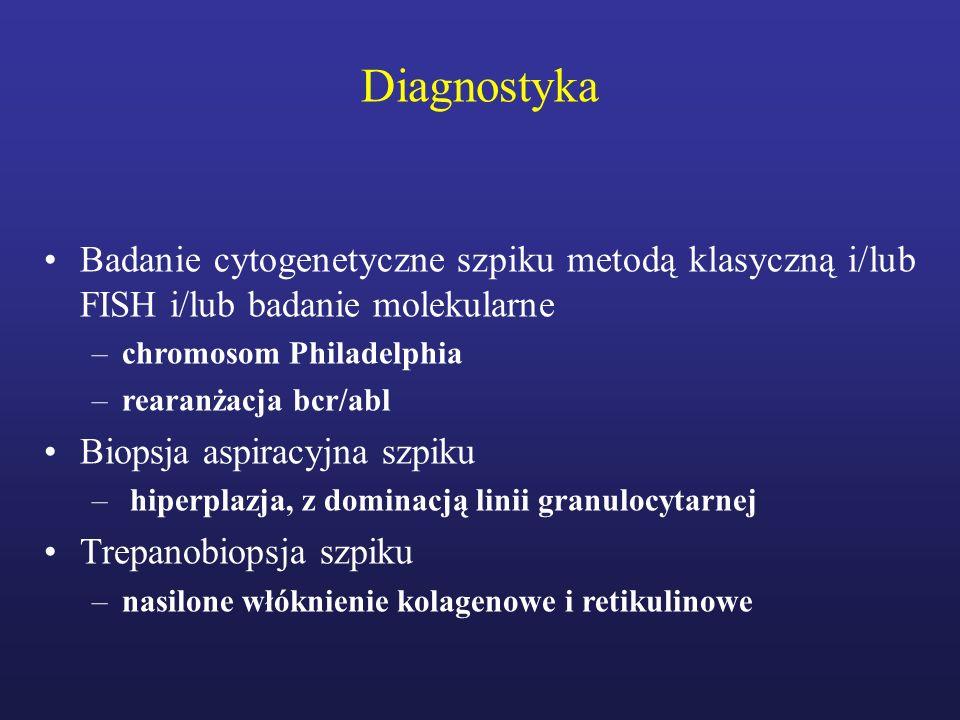 Diagnostyka Badanie cytogenetyczne szpiku metodą klasyczną i/lub FISH i/lub badanie molekularne –chromosom Philadelphia –rearanżacja bcr/abl Biopsja a