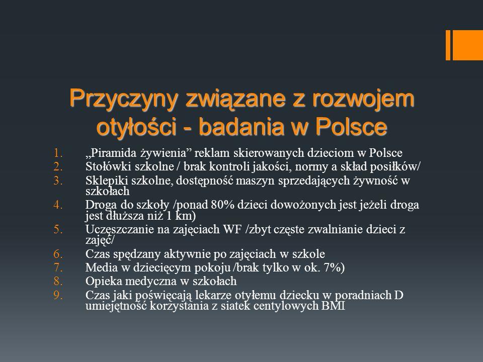 Przyczyny związane z rozwojem otyłości - badania w Polsce 1.Piramida żywienia reklam skierowanych dzieciom w Polsce 2.Stołówki szkolne / brak kontroli