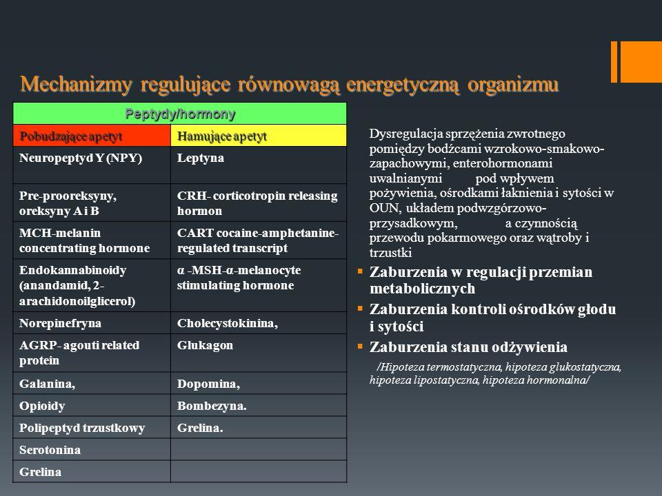 Mutacje w genie kodujacym leptynę i receptorze leptynowym 1.