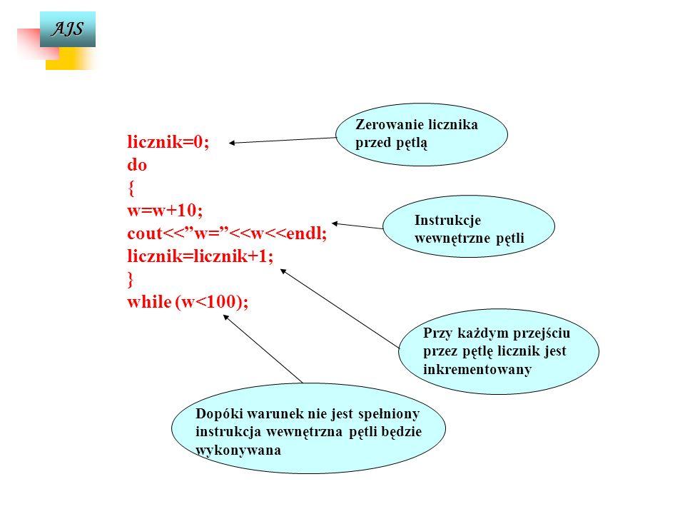 AJS Instrukcja iteracyjna (pętla) do while wykonuj dopóki T N warunek Instrukcja wewnętrzna