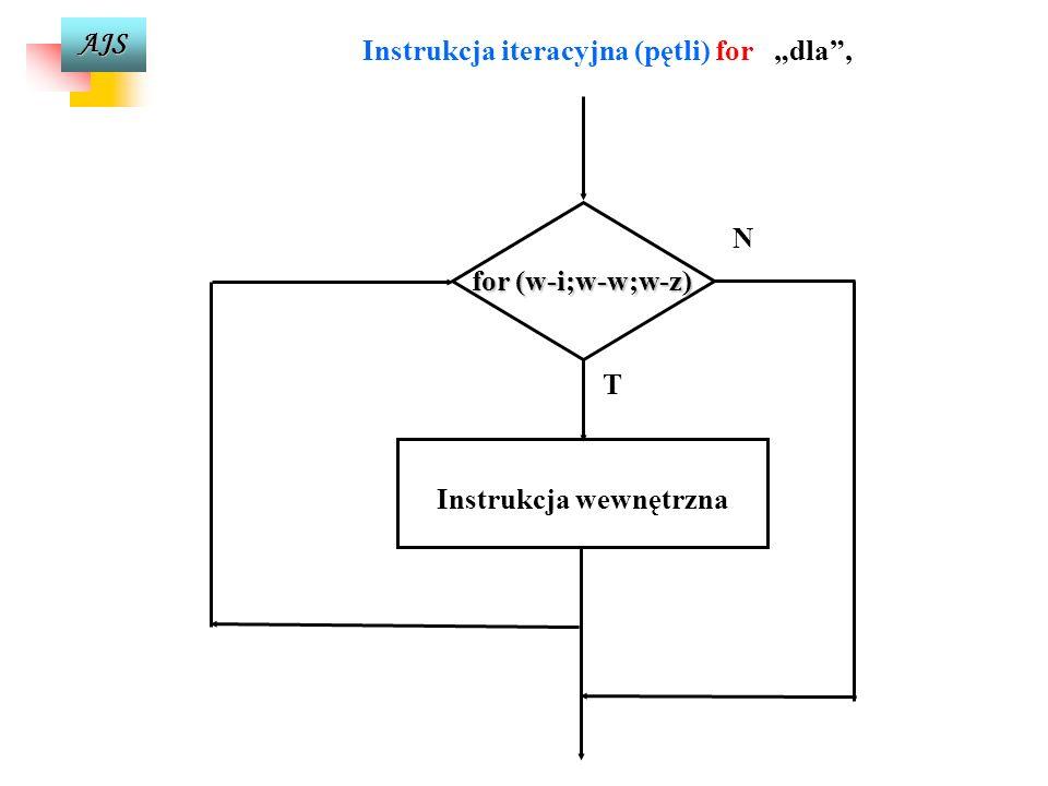 AJS Instrukcja iteracyjna (pętli) for dla, for ( wyrażenie-inicjujące; wyrażenie-warunkowe; wyrażenie-zwiększające ) instrukcja wewnętrzna - - do wyko