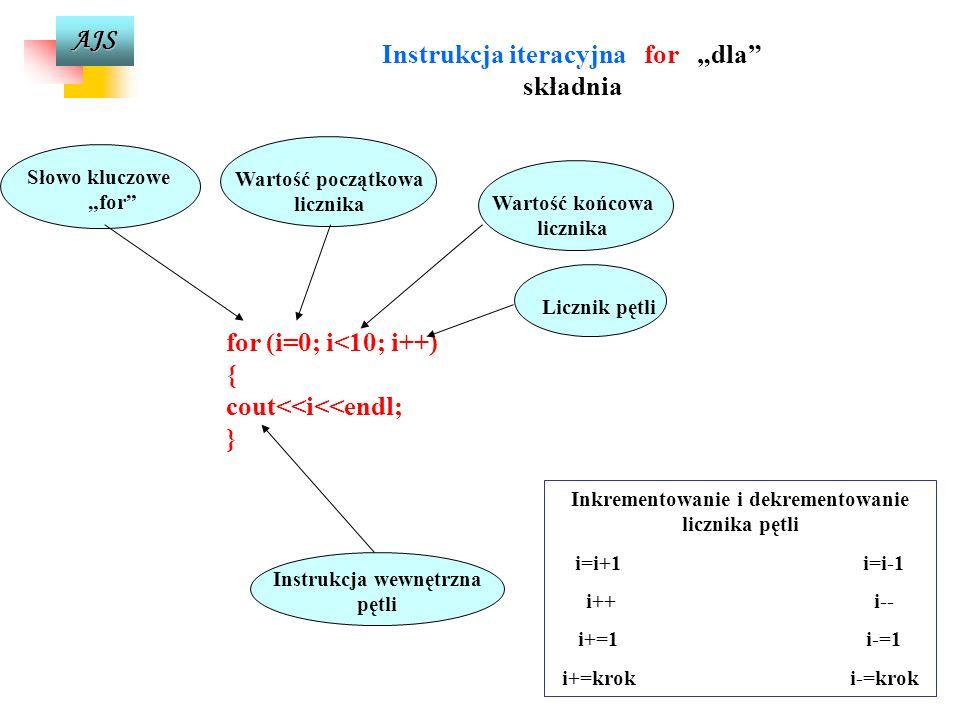 AJS Instrukcja iteracyjna (pętli) for dla, N T for (w-i;w-w;w-z) Instrukcja wewnętrzna