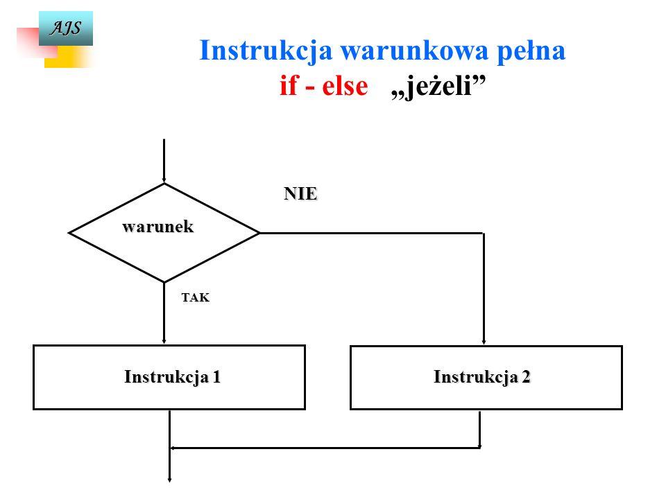 AJS if (w>0) { cout<<sukces<<endl; } Słowo kluczowe if Warunek podlegający sprawdzaniu Instrukcja wykonywana po spełnieniu warunku