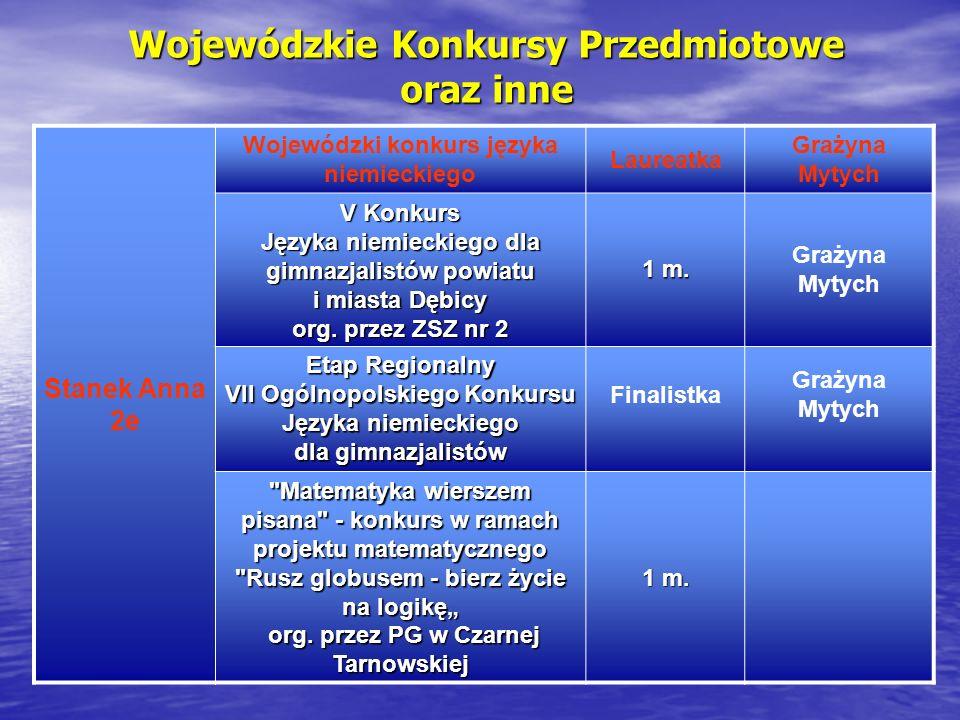 Wojewódzkie Konkursy Przedmiotowe oraz inne Stanek Anna 2e Wojewódzki konkurs języka niemieckiego Laureatka Grażyna Mytych V Konkurs Języka niemieckie