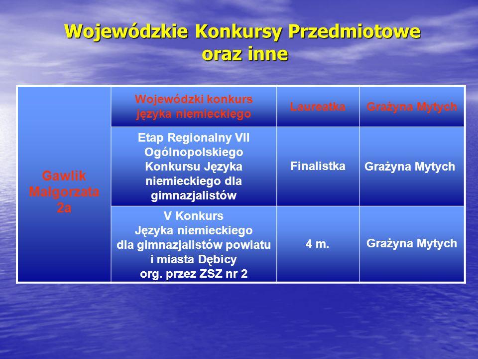 Wojewódzkie Konkursy Przedmiotowe oraz inne Gawlik Małgorzata 2a Wojewódzki konkurs języka niemieckiego LaureatkaGrażyna Mytych Etap Regionalny VII Og