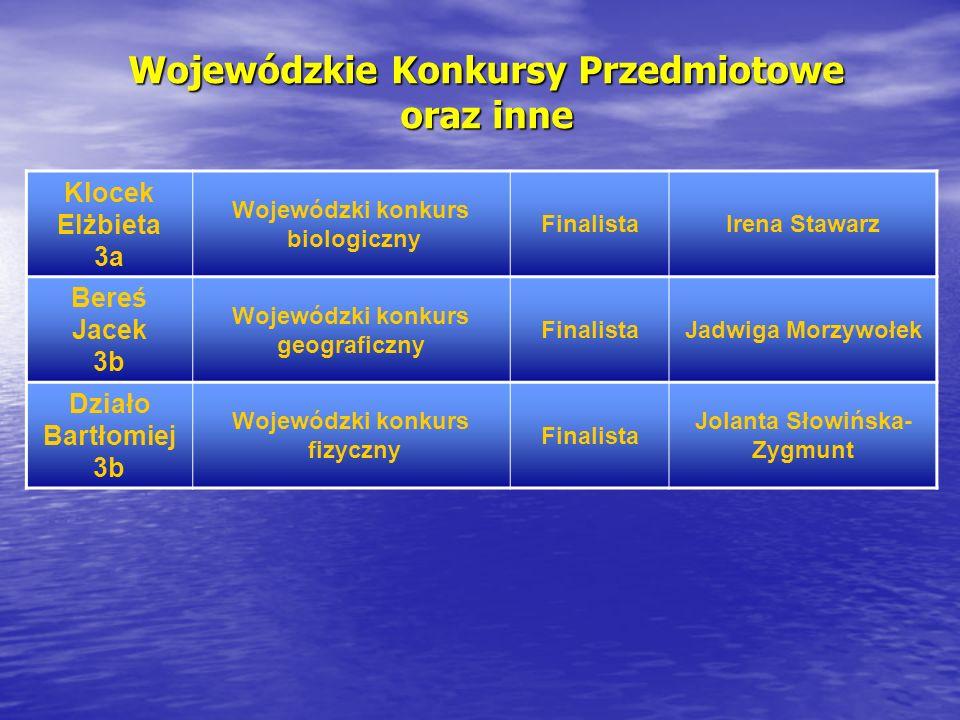 Wojewódzkie Konkursy Przedmiotowe oraz inne Klocek Elżbieta 3a Wojewódzki konkurs biologiczny FinalistaIrena Stawarz Bereś Jacek 3b Wojewódzki konkurs