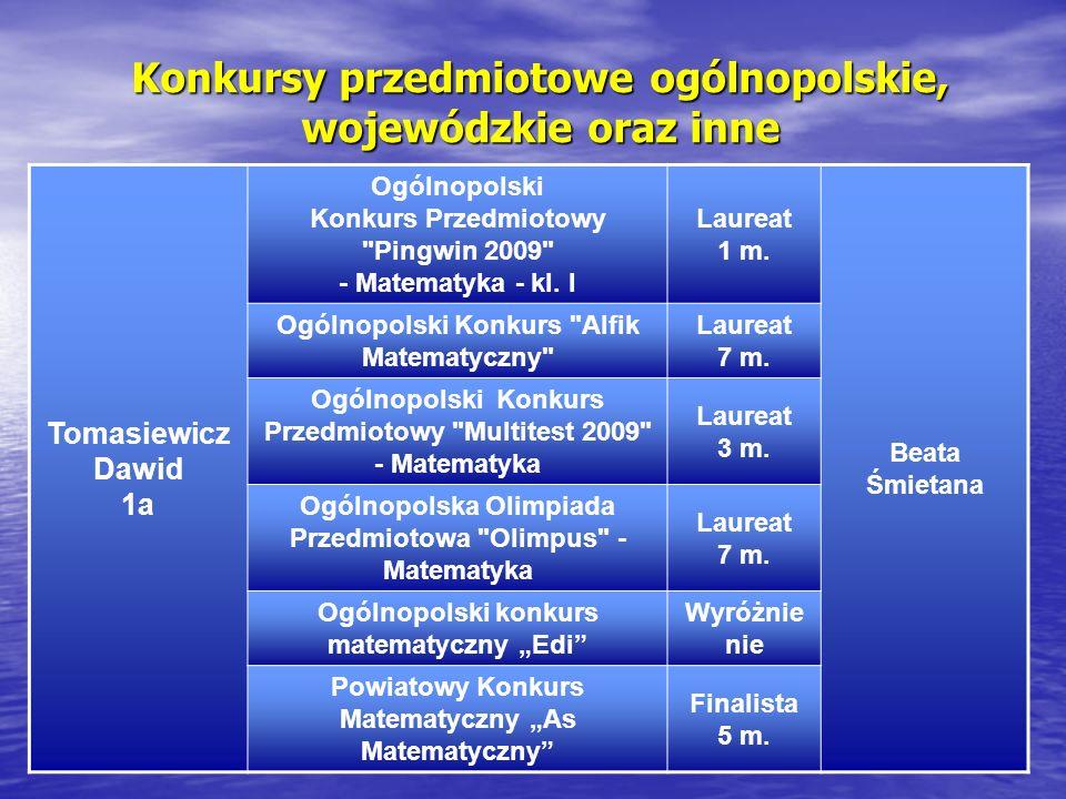 Konkursy przedmiotowe ogólnopolskie, wojewódzkie oraz inne Tomasiewicz Dawid 1a Ogólnopolski Konkurs Przedmiotowy Pingwin 2009 - Matematyka - kl.