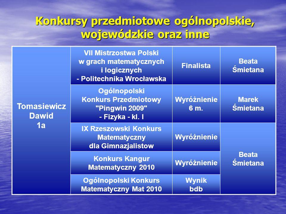 Konkursy przedmiotowe ogólnopolskie, wojewódzkie oraz inne Tomasiewicz Dawid 1a VII Mistrzostwa Polski w grach matematycznych i logicznych - Politechn
