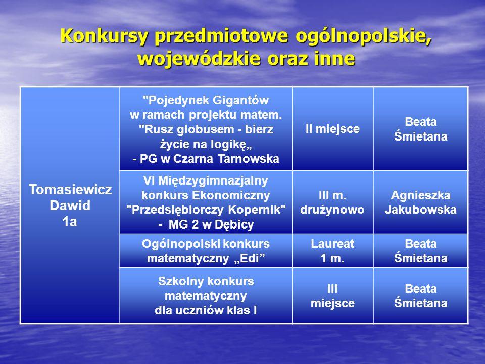 Konkursy przedmiotowe ogólnopolskie, wojewódzkie oraz inne Tomasiewicz Dawid 1a Pojedynek Gigantów w ramach projektu matem.