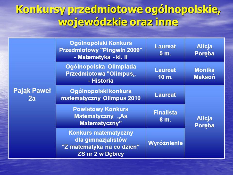 Konkursy przedmiotowe ogólnopolskie, wojewódzkie oraz inne Pająk Paweł 2a Ogólnopolski Konkurs Przedmiotowy Pingwin 2009 - Matematyka - kl.