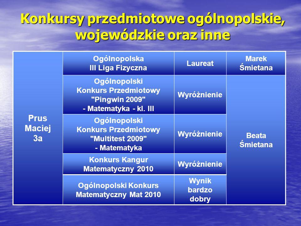Konkursy przedmiotowe ogólnopolskie, wojewódzkie oraz inne Prus Maciej 3a Ogólnopolska III Liga Fizyczna Laureat Marek Śmietana Ogólnopolski Konkurs Przedmiotowy Pingwin 2009 - Matematyka - kl.