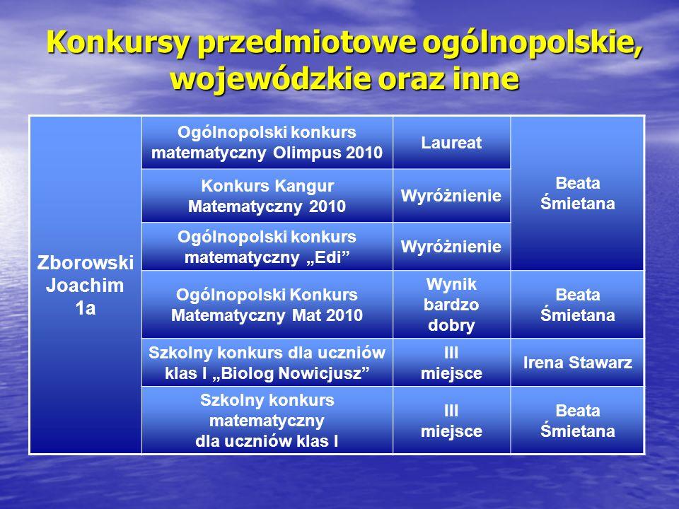 Konkursy przedmiotowe ogólnopolskie, wojewódzkie oraz inne Zborowski Joachim 1a Ogólnopolski konkurs matematyczny Olimpus 2010 Laureat Beata Śmietana