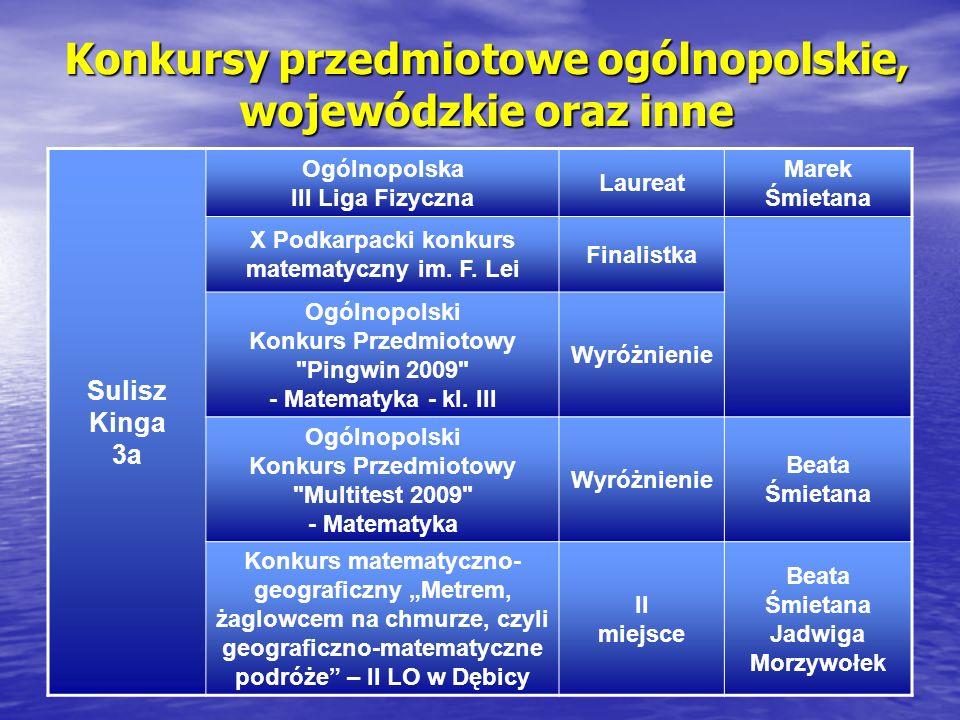 Konkursy przedmiotowe ogólnopolskie, wojewódzkie oraz inne Sulisz Kinga 3a Ogólnopolska III Liga Fizyczna Laureat Marek Śmietana X Podkarpacki konkurs matematyczny im.