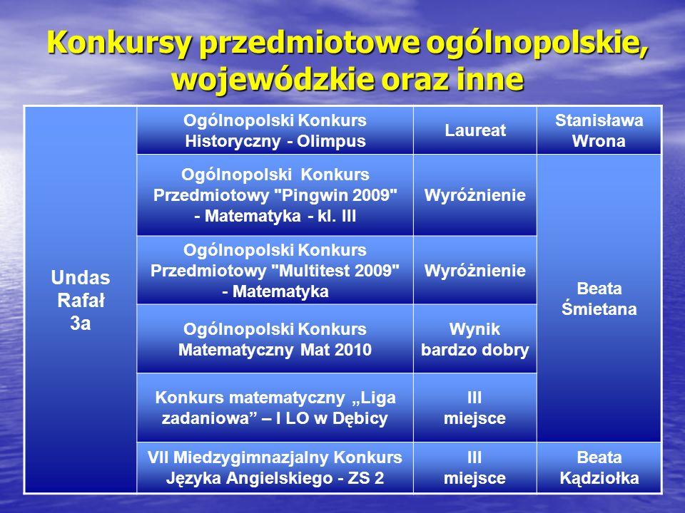 Konkursy przedmiotowe ogólnopolskie, wojewódzkie oraz inne Undas Rafał 3a Ogólnopolski Konkurs Historyczny - Olimpus Laureat Stanisława Wrona Ogólnopolski Konkurs Przedmiotowy Pingwin 2009 - Matematyka - kl.