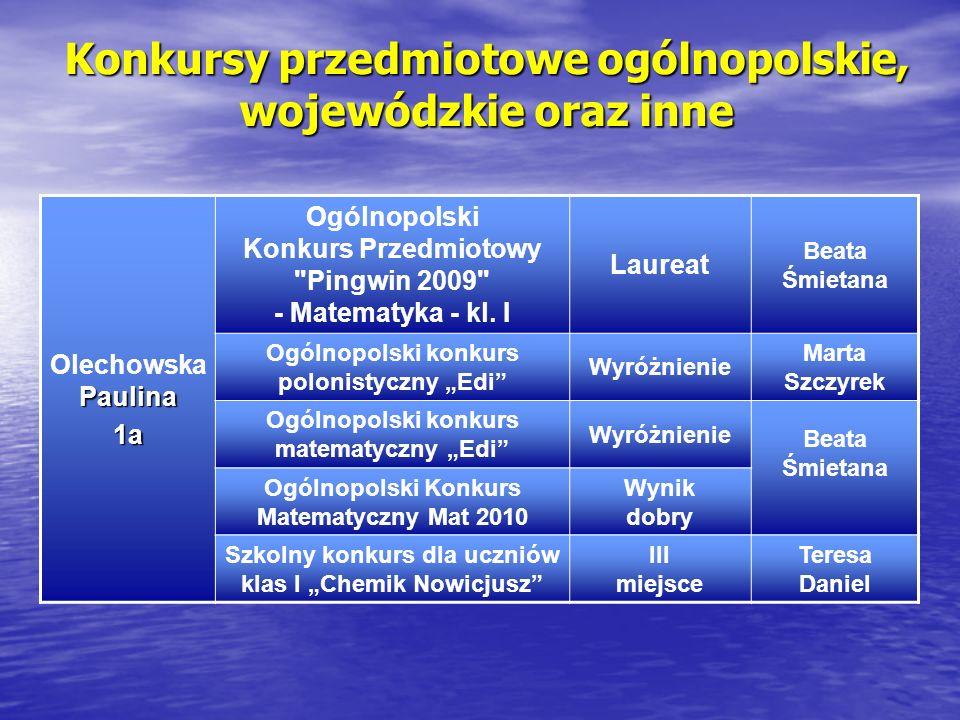 Konkursy przedmiotowe ogólnopolskie, wojewódzkie oraz inne Paulina Olechowska Paulina1a Ogólnopolski Konkurs Przedmiotowy Pingwin 2009 - Matematyka - kl.