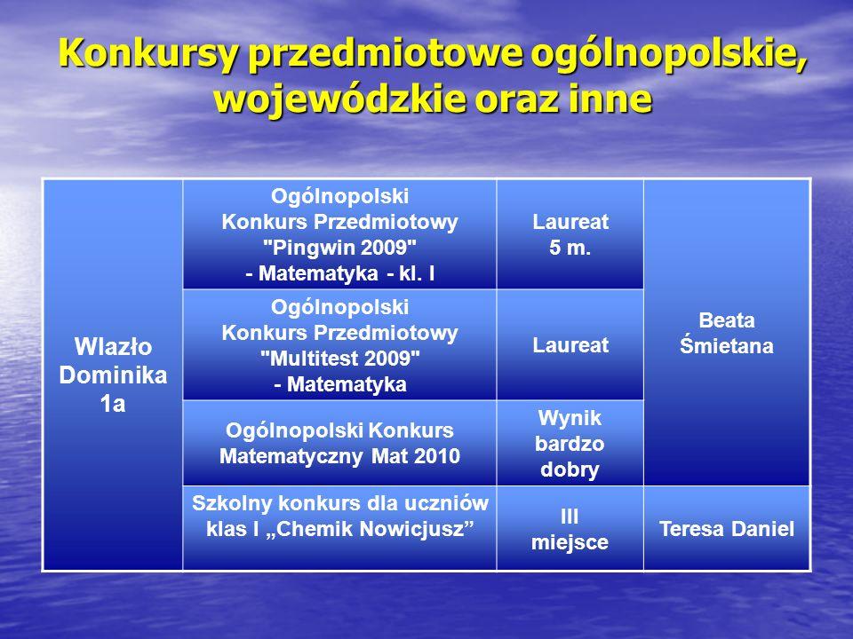 Konkursy przedmiotowe ogólnopolskie, wojewódzkie oraz inne Wlazło Dominika 1a Ogólnopolski Konkurs Przedmiotowy Pingwin 2009 - Matematyka - kl.