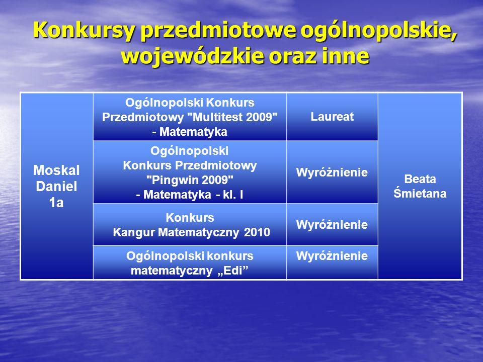 Konkursy przedmiotowe ogólnopolskie, wojewódzkie oraz inne Moskal Daniel 1a Ogólnopolski Konkurs Przedmiotowy