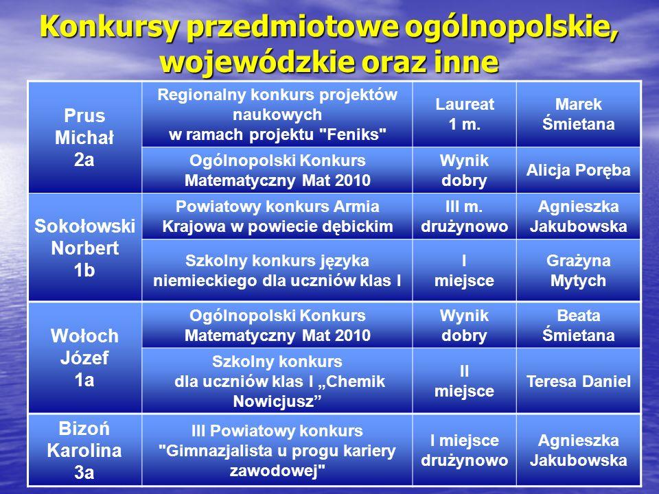 Konkursy przedmiotowe ogólnopolskie, wojewódzkie oraz inne Prus Michał 2a Regionalny konkurs projektów naukowych w ramach projektu Feniks Laureat 1 m.