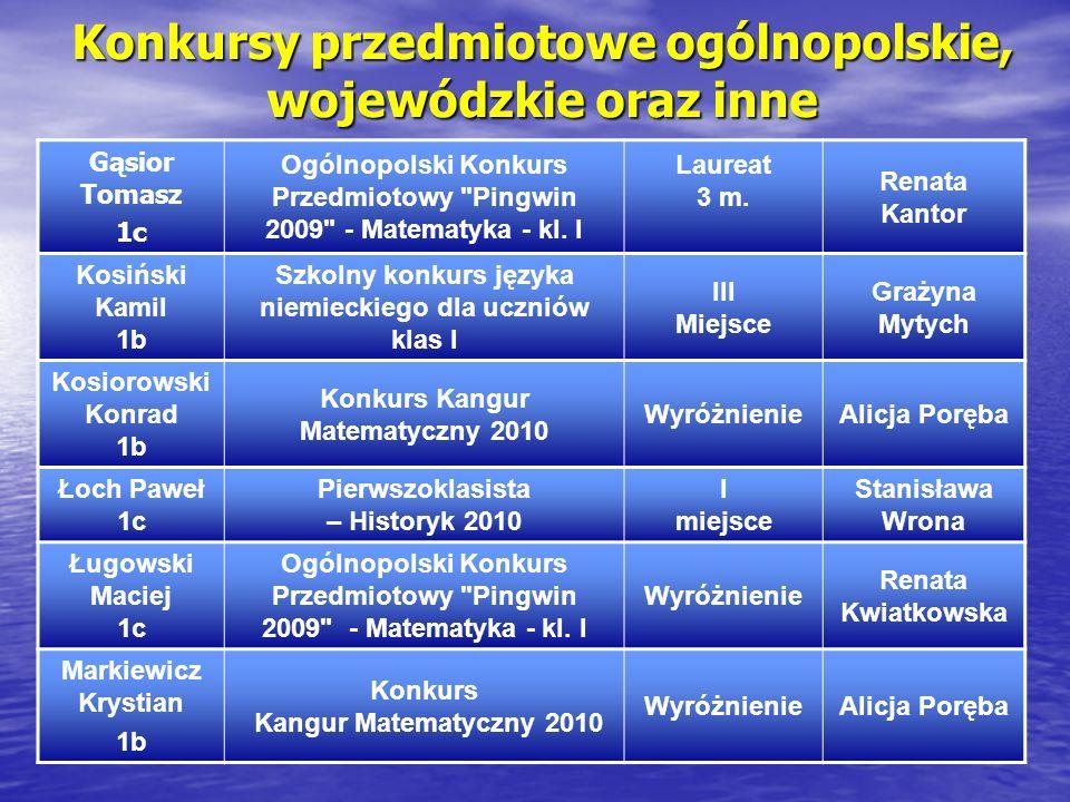 Konkursy przedmiotowe ogólnopolskie, wojewódzkie oraz inne Gąsior Tomasz 1c Ogólnopolski Konkurs Przedmiotowy Pingwin 2009 - Matematyka - kl.