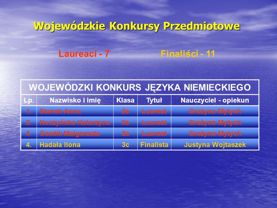 Wojewódzkie Konkursy Przedmiotowe Laureaci - 7 Finaliści - 11 WOJEWÓDZKI KONKURS JĘZYKA NIEMIECKIEGO Lp.Nazwisko i imięKlasaTytułNauczyciel - opiekun