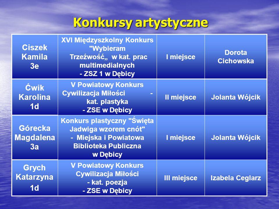 Konkursy artystyczne Ciszek Kamila 3e XVI Międzyszkolny Konkurs Wybieram Trzeźwość w kat.