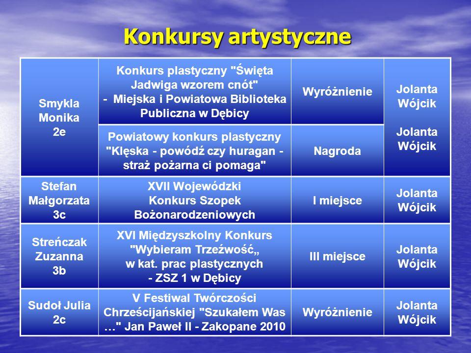 Konkursy artystyczne Smykla Monika 2e Konkurs plastyczny