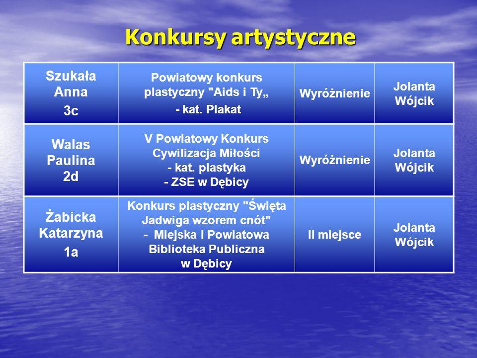 Konkursy artystyczne Szukała Anna 3c Powiatowy konkurs plastyczny Aids i Ty - kat.