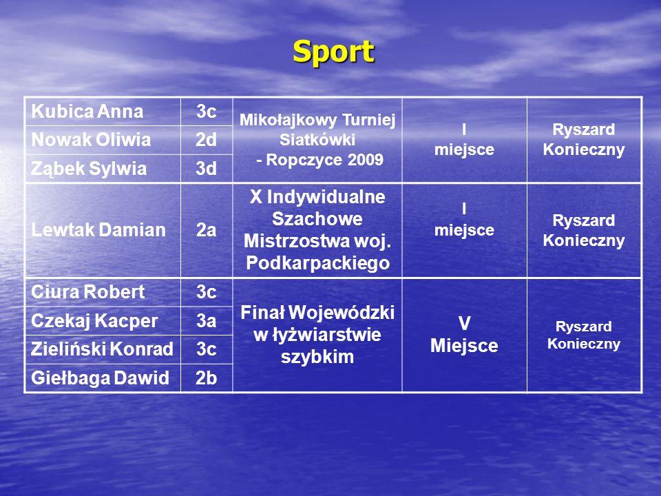 Sport Kubica Anna3c Mikołajkowy Turniej Siatkówki - Ropczyce 2009 I miejsce Ryszard Konieczny Nowak Oliwia2d Ząbek Sylwia3d Lewtak Damian2a X Indywidualne Szachowe Mistrzostwa woj.