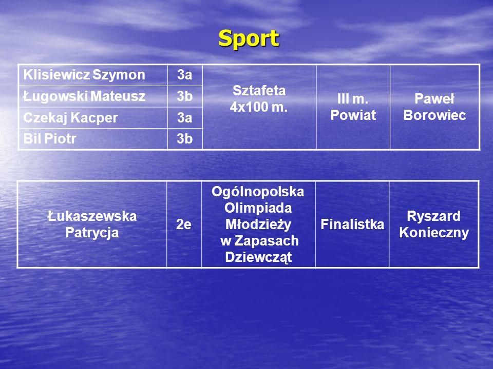 Sport Klisiewicz Szymon3a Sztafeta 4x100 m. III m. Powiat Paweł Borowiec Ługowski Mateusz3b Czekaj Kacper3a Bil Piotr3b Łukaszewska Patrycja 2e Ogólno