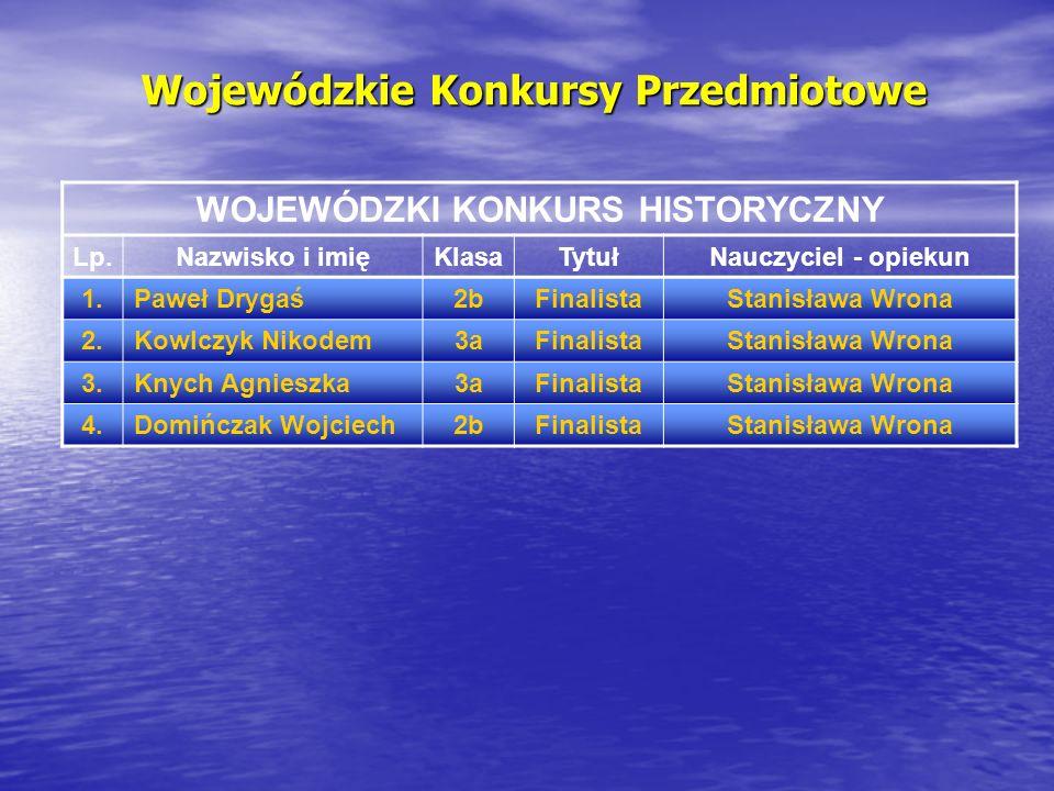 Wojewódzkie Konkursy Przedmiotowe WOJEWÓDZKI KONKURS HISTORYCZNY Lp.Nazwisko i imięKlasaTytułNauczyciel - opiekun 1.Paweł Drygaś2bFinalistaStanisława
