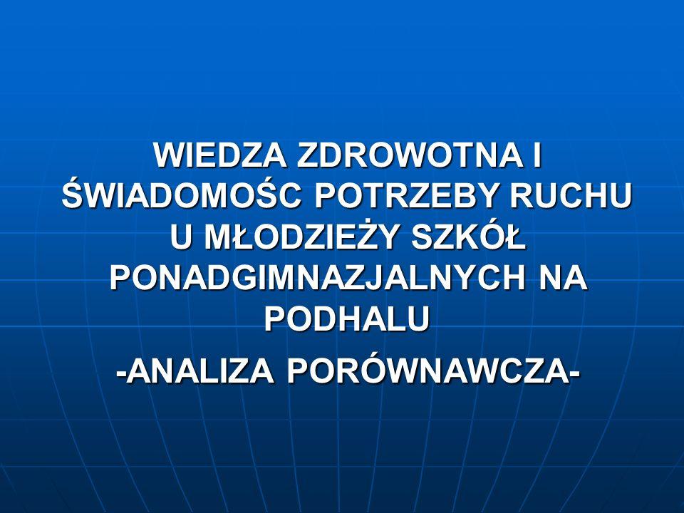 10%28%wypadki i zatrucia 25%12%choroba alkoholowa, palenie tytoniu 25%10%układu krążenia 40%50%nowotworowe LOZSZZgodnie z danymi epidemiologicznymi wśród przyczyn zgonów w Polsce pierwsze miejsce zajmują choroby: Wiedza zdrowotna