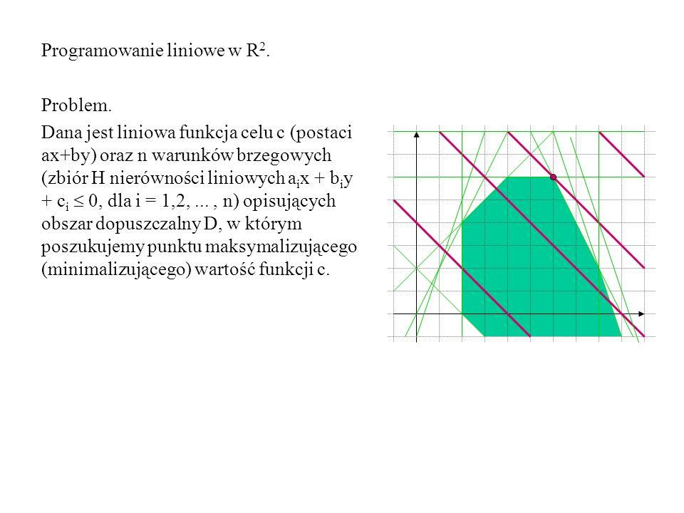 Algorytm if obszar wyznaczany przez półpłaszczyzny z H jest ograniczony w kierunku wzrostu wartości funkcji c i nie jest pusty then określ półpłaszczyzny h 1, h 2 ograni- czające wzrost wartości funkcji c, punkt przecięcia ich brzegów x:= (h 1 ) (h 2 ) i D:= h 1 h 2 else return(Brak rozwiązania); for h H-{h 1,h 2 } do if x h then D := D h; if D then x := {q: c(q) = max p (h) D c(p)} else return(Brak rozwiązania); return(x, c(x)); Funkcja celu: max 3x+2y Warunki brzegowe: y - 0,5x - 3 0 y - 5 0 y + 2x - 17 0 -y + 0,5x - 3 0 -y + x - 7 0 y + x - 10 0